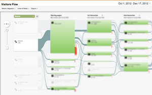 Highlighting visitor flow in google analytics